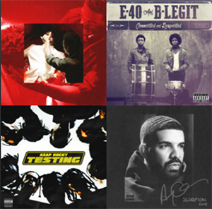 Hip Hop workout playlists on spotify and youtube